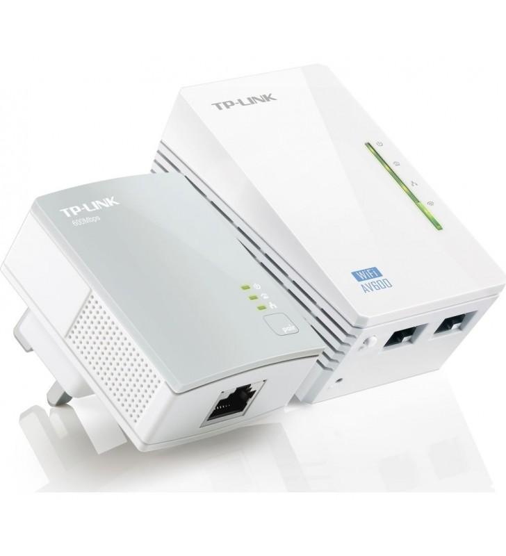 TP-LINK WiFi Powerline Adapter Kit