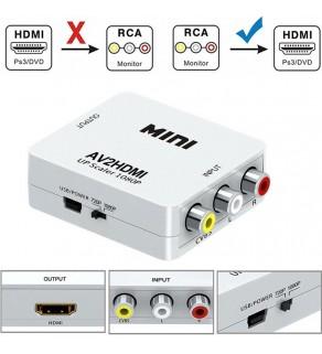 RCA AV to HDMI Mini Converter